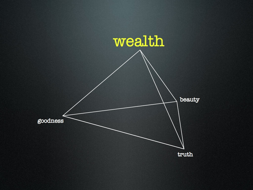 Beauty, Goodness and Truth building Wealth